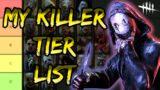 My Killer tier list! Point system tier list! | Dead by Daylight